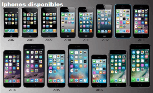 Iphones disponibles
